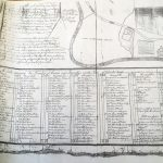 Map of Gordonsburgh 1753