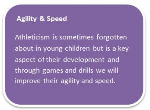 Agility and Speed