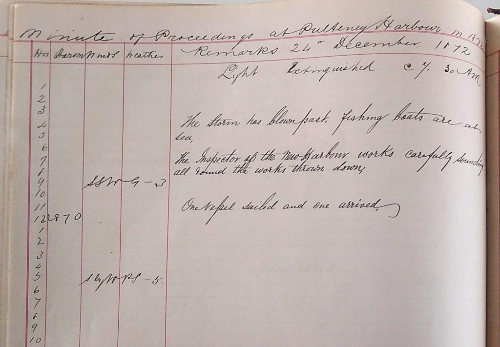 Harbour Master Log Book entry for the 24th of December, 1872